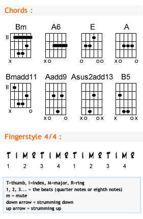 Download wicked game guitar chord | Austin\'s blog